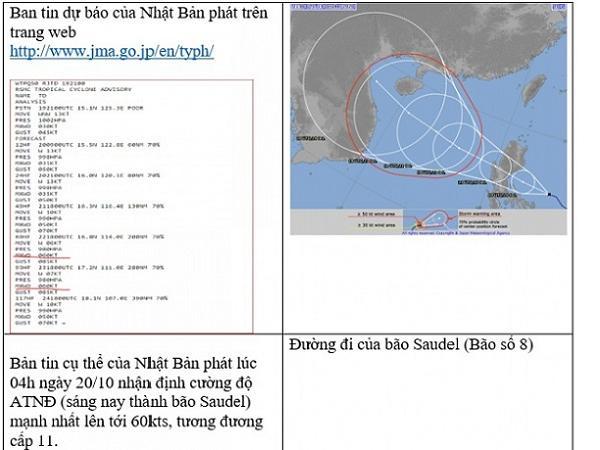 Nóng: Thông tin bão số 8 mạnh lên thành siêu bão là tin giả